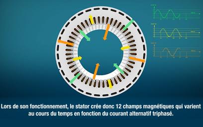 Formation présentielle pour l'usine Renault Cléon