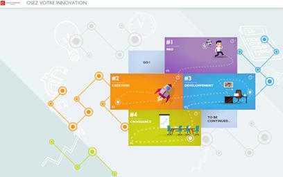 Création d'un Learning Game pour la Caisse d'Epargne CEPAC
