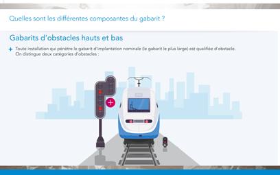 Un parcours en Digital Learning pour SNCF Réseau